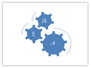 Iolar Areas of Expertise: Machine Translation